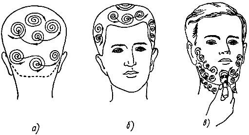 Схема намыливания головы и