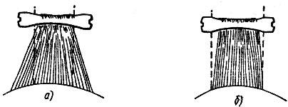 Рис. 72. Подготовка пряди волос для накручивания: а - неправильно, б - правильно