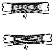 Рис. 75. Закрепление накрученной пряди резинкой: а - параллельно коклюшке; б - крестообразно