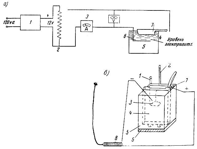 а - электрическая схема: 1