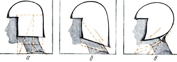 Рис. 80. Оформление профильного силуэта стрижки 'Каре'