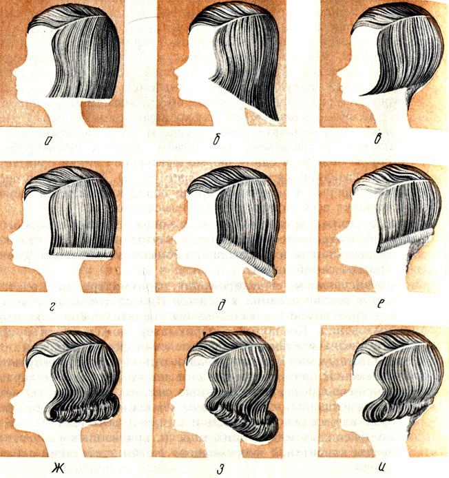 Рис. 82. Стрижки 'Каре' (а, б, в) и варианты их укладки - удачные (ж, з, и) и неудачные (г, д, е)