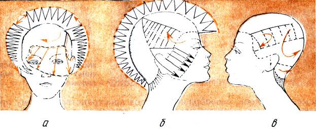Рис. 84. Форма стрижки, вызванная необходимостью получения прически с помощью фена