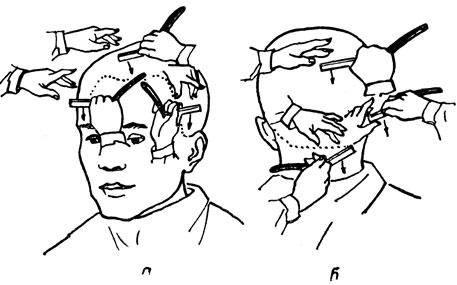 Схема процесса бритья головы