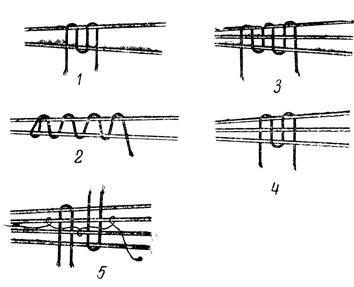 Рис. 87. Плетение трессов: 1 - крепе; 2 - обыкновенный тресс в один оборот; 3 - обыкновенный тресс в два оборота; 4 - французский тресс на трех нитях; 5 - тресс для проборов